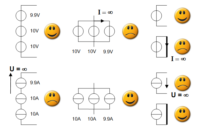 Differences between voltage and current source - Differences between ...