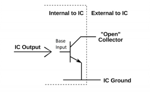 Opencollector