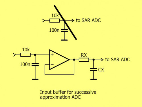 Input buffer for successive approximation Arduino ADC