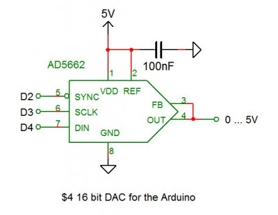 16 bit DAC AD5662 for the Arduino