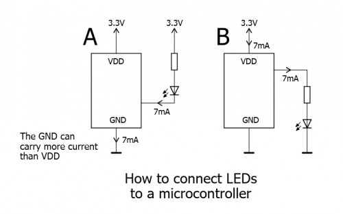 How to connect LED's and other loads to a microcontroller
