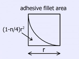 Adhesive fillet area