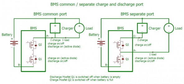 BMS common / separate charge and discharge port