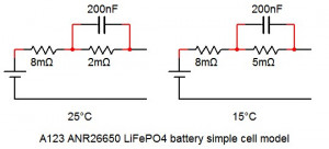 A123 ANR26650 LiFePO4 battery simple cell model