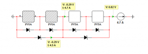 Bypass diodes multilevel groups configuration