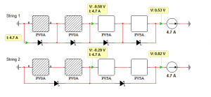 Bypass diodes serial groups configuration