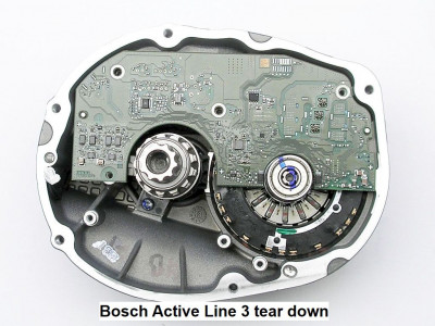 Bosch Active Line 3 mid-drive motor inside