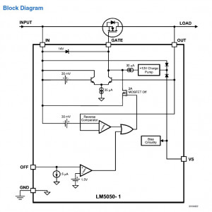 LM5050-1 block diagram