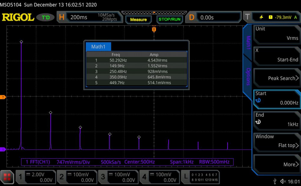 Rigol MSO5104 FFT analysis on a 50Hz 5V square wave in Vrms