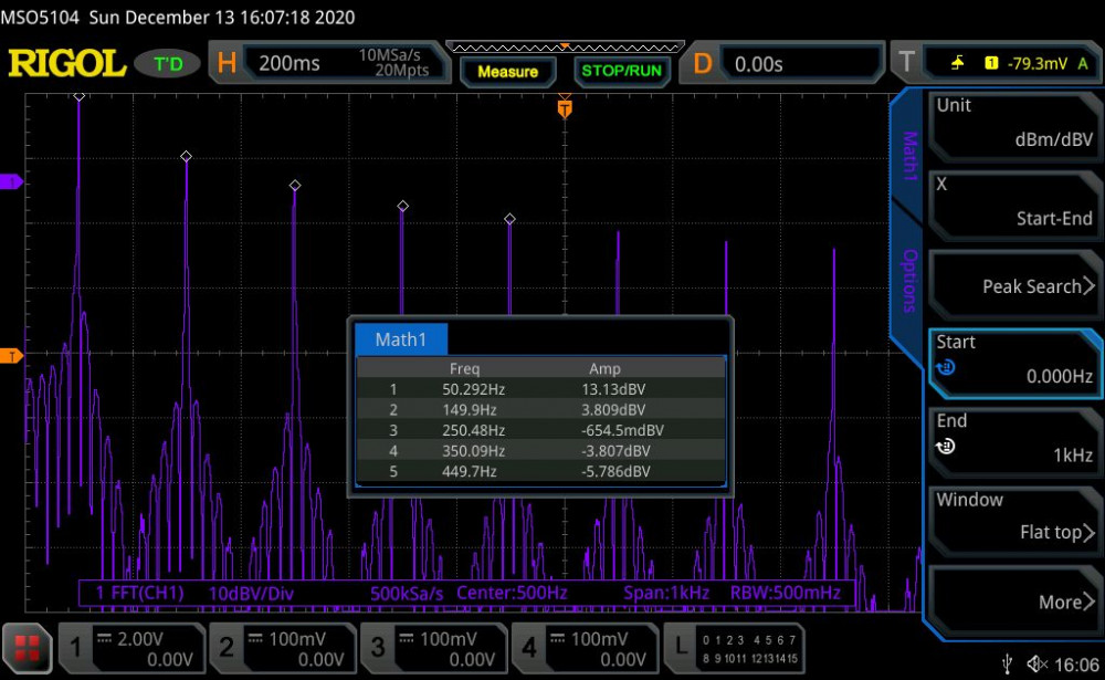 Rigol MSO5104 FFT analysis on a 50Hz 5V square wave in unit dBV